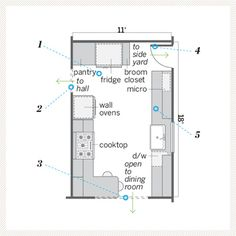 11 x Floor Plan: Ian Worpole Kitchen Floor Plans, Kitchen Redo, Kitchen Layout, Kitchen Ideas, Kitchen Inspiration, Kitchen Designs, Best House Plans, Small House Plans, Bedroom Layouts