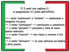"""I verbi che vogliono la preposizione """"a"""" prima dell'infinito"""