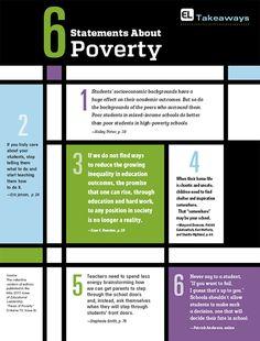 Educational Leadership:Faces of Poverty:EL Takeaways