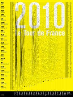 poster jaune du Tour de France