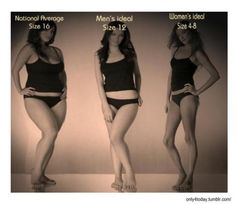 body image. but it's a myth. most men I know would find a woman in between the skinny one and the size 12 woman most attractive. Probably a 6-8 is ideal.