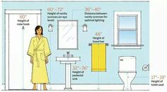 Guide to hanging things to a comfortable height in a bathroom.