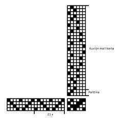Luovat kädet: Poppana kassi Periodic Table, Weaving, Coding, Pop, Monogram, Fabrics, Paper Pieced Patterns, Periodic Table Chart, Popular