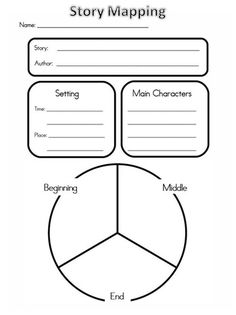 Graphic Organizers - dozens of wonderful worksheet for language arts! This page is a great resource!