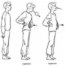Exercice de respiration tr�s simple pour nettoyer ses poumons