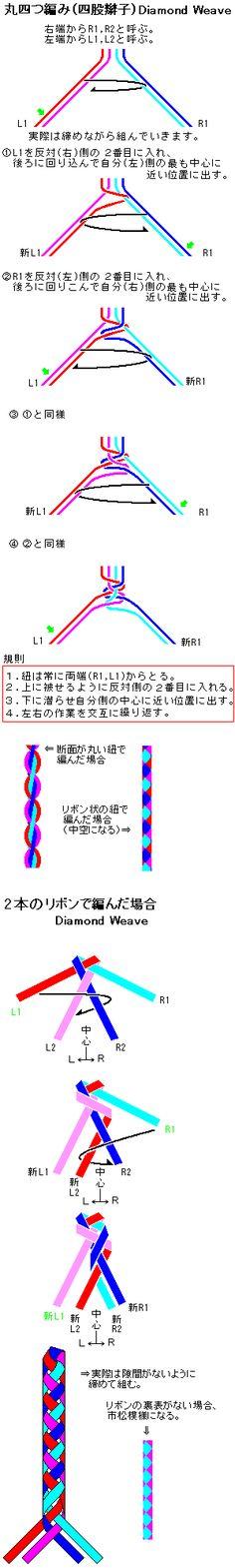 knots-丸打ち四つ編み(四股辮子)Diamond Weave.gif