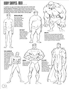 How to Draw the Human Body - Study: Male Body Shapes for Comic / Manga Character Reference