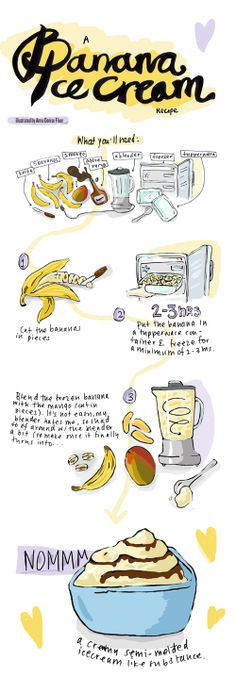 Illustrated Recipe: Vegan Banana Ice Cream!