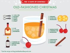 A modern day recipe on the classic Old Fashioned cocktail.