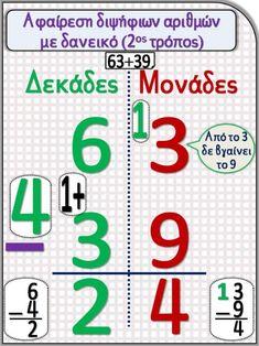 Greek Language, Math For Kids, Teaching Math, Second Grade, 1, Teacher, Classroom, Learning, School