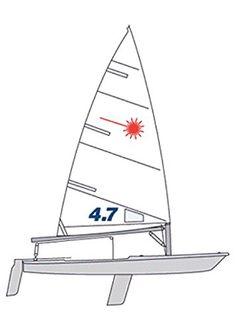 Laser 4.7 Sail #lasersailing #sail