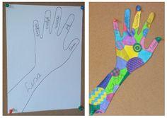 In elke vinger iets schrijven over jezelf. Daarna husselen en raden welke hand…