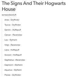 Wrong.I'm a Gemini and a Gryffindor. Granted, I'm like Neville but a Gryffindor nonetheless.