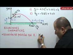 Problema de Movimiento Parabólico: Julio Rios explica la solución de un problema de Movimiento Parabólico.