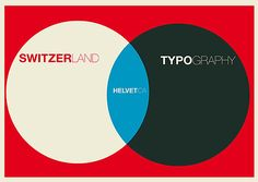 Switzerland... birthplace of one of the most widely used san serif typefaces
