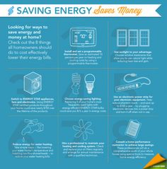 Residential Energy Efficiency: Taking It To The Next Level | CleanTechnica Energy Saving Tips, Energy Saver, Energy Use, Money Saving Tips, Save Energy, Money Tips, High Energy, Saving Ideas, Energy Efficient Homes