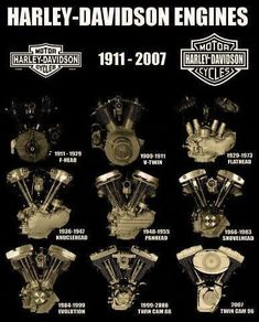 Harley-Davidson Engine Timeline. The 1st four engines were in alphabetical order, that's how I remember. Flathead, Knucklehead, Panhead, Shovelhead. http://kiwav.com/?utm_source=pinterest&utm_medium=organicpin&utm_campaign=hdenginetimeline #harleydavidson #harleydavidsonpanhead #harleydavidsonknucklehead #harleydavidsonshovelhead