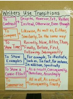 Middle School Teacher to Literacy Coach: Anchor Charts: A Story Map of Learning ☺- GIFT FREE HERE -☺ middle school science middle school math middle school language arts middle school grades middle Writing Strategies, Writing Lessons, Teaching Writing, Writing Skills, Writing Help, Writing Process, Math Lessons, Writing Tips, 5th Grade Writing