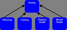 Beginner Triathlete