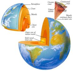 Scientists Probe Earth's Core To Gain a Better Understanding of Planet Formation: Scientists discover that the Earth's core may not be what they originally thought; an iron-oxygen mix. Yes, the liquid outer core of the planet is made of molten iron, but there is something else in there too. Based on laboratory tests, the core density is too low to be comprised of just iron, there has to be some other lighter elements in there as well. Scientists originally believed the lighter element was...