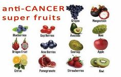 Anti Cancer Super Fruits. Learn about Formula 1 by Living Healthier Longer. Conceived from billions of dollars of Russian science on adaptogens; Formula 1 helps your body slow the aging process, defend against stress hormones, strengthen the immune system, increase energy, sharpen memory & focus, control appetite, and reduce cold, flu & viruses. Designed of adaptogenic superfoods including Siberian Ginseng, Rhodiola Root, Maral Root, Reishi Mushroom, Schizandra Berry, and Guarana.