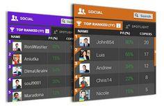 Le réseau de trading social SIRIX met à jour la méthode de classement des traders