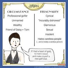 great gatsby english analysis