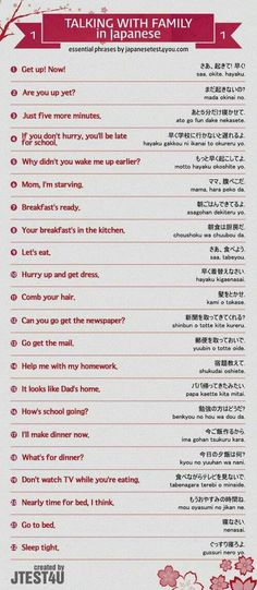 Japanese is a language spoken by more than 120 million people worldwide in countries including Japan, Brazil, Guam, Taiwan, and on the American island of Hawaii. Japanese is a language comprised of characters completely different from Japanese Language Proficiency Test, Japanese Language Learning, Learning Japanese, Japanese Language To English, Learn To Write Japanese, How To Speak Japanese, Japanese Quotes, Japanese Phrases, Words In Japanese
