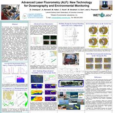 Advanced Laser Fluorometry (ALF): New Technology for Oceanography and Environmental Monitoring Science Posters, Modular Design, New Technology, Environment, University, Abstract, Future Tech, Community College, Environmental Psychology