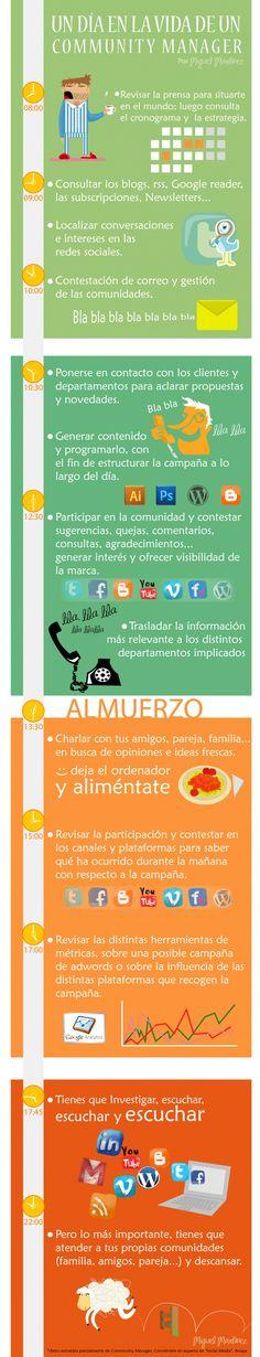 Un día en la vida de un community Manager #infografia #infographic #socialmedia