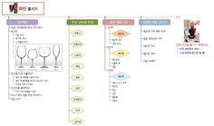 정보-생활정보-와인 즐기기