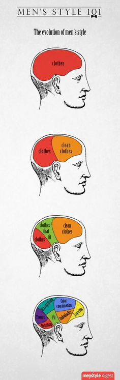 How style evolves in the mind of the average man
