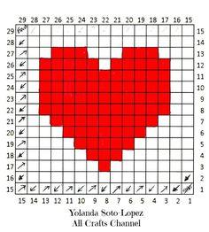 Heart Graph for C2C (Corner to Corner) square