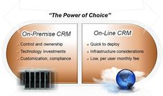 pros and cons of CRM Microsoft Dynamics, Investing, Technology, Tech, Tecnologia