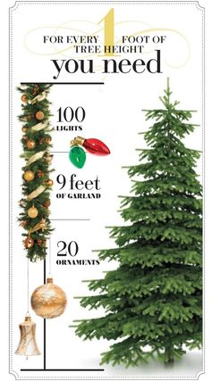 Tips for Christmas tree decorating