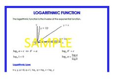 This is a one page sheet summarizing the logarithmic function, laws, and applications. All of my math summary sheets can be found in one PDF file. Logarithmic Functions, First Page, Algebra, Summary, Mathematics, Math, Abstract
