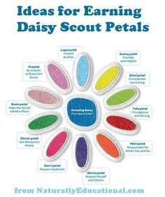 Daisy Girl Scout Crafts and Activities for Earning Petals – What are your favorite ideas for earning Daisy Girl Scout Petals? I led my daughter's Daisy Troop the past two years, with lots of help from a co-leader and some other parents, and we had a great time! As a new leader, however, I often struggled with planning out the year and figuring out requirements. Through the help of the council website and Google, though, we managed to piece things together. Here is a list of the way we...
