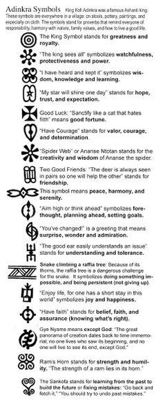 Adinkra/Ashanti symbols