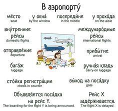 English Speech, English Idioms, English Phrases, Learn English Words, English Study, English Vocabulary, English Grammar, Teaching English, Russian Lessons