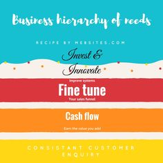 Mebsites.com Small Business Hierarchy of needs