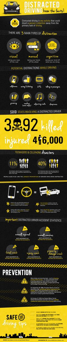 Dangers of Distracted Driving Infographic shows factors and types of Distraction, Potential Distractions while Driving and Prevention of Accidents