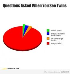 questions asked when you see twins