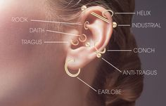 Personalized Ear Piercing - The Ear Adornment Trend and Bespoke Ear Piercing from J. Colby Smith - Elle