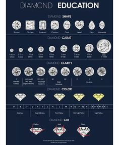 Engagement Ring Types, Beautiful Engagement Rings, Wedding Engagement, Cushion Cut Engagement Ring, Engagement Ring Settings, Round Halo Engagement Rings, Engagement Rings White Gold, 3 Diamond Engagement Rings, Tiffany Engagement