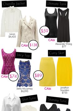 Whether you make a practice out of being practical during the holidays, or this is a time when you want to splurge the most, then this one is for you! Savvy fashionistas shop CAbi because they know they're getting designer details and current trends with a classic blend for much less than other labels. When you see these price tag comparisons, you'll undoubtedly be celebrating the fashion season!