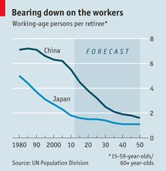 Pensions: Fulfilling promises | The Economist
