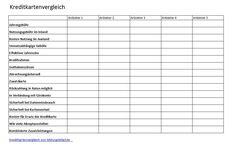 Kreditkartenvergleich kostenlos und unabhängig durchführen mit Checkliste