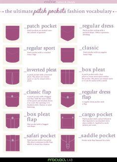 Vocabulario para bolsillos traseros de pantalón: