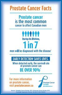 Early detection of Prostate Cancer saves lives!