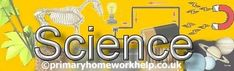 Science games - INTERACTIVE